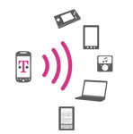 T Mobile Internet and T Mobile Web