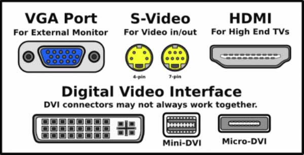 The Video Connectors