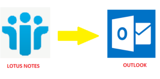 Access Lotus Notes via Outlook